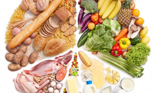炭水化物・たんぱく質・脂質・野菜とに分かれて円グラフ状に置かれた食材達|副腎疲労blog